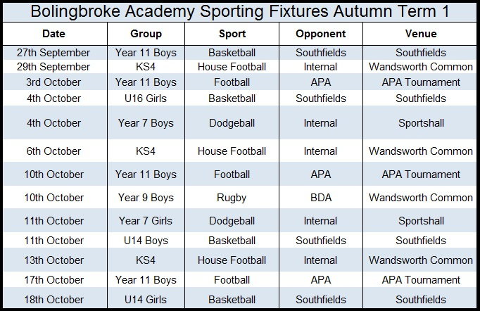Sporting Fixtures AU1